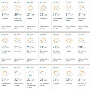 prevision clima en octubre 2018 en Lanzarote 1