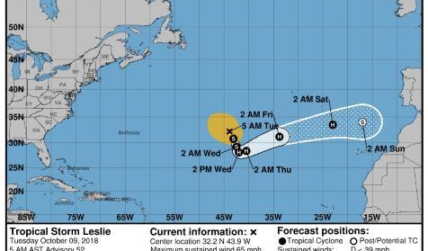 huracan leslie predicion de trayectoria